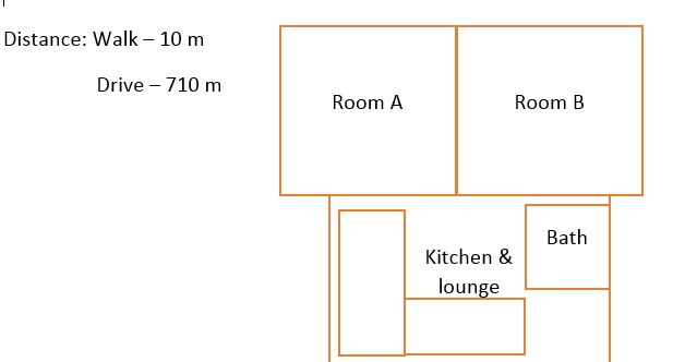 unilofts floorplan